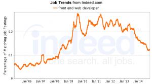 jobgraph-2